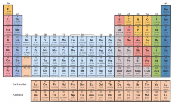 a study on the element manganese