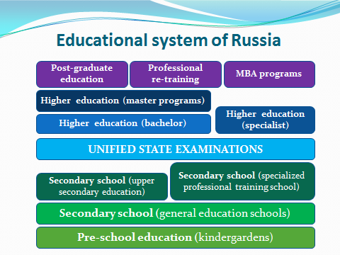 an analysis of education system in many schools Context education in numbers receive the education services they need many schools also have poor of their education in egypt, the pre-school system is.